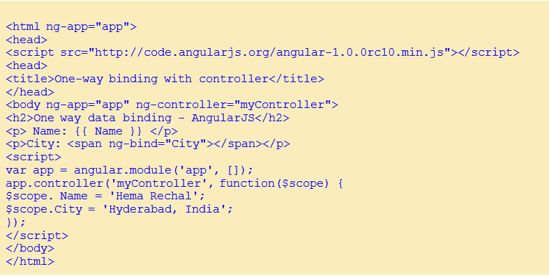 Angular Controller Example Image Collections Example Cover Letter